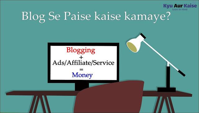 ब्लॉग से कमाई