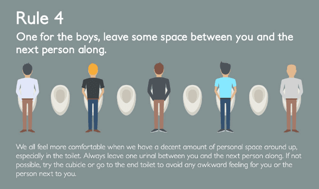 The Rule Of Office Toilet Etiquette