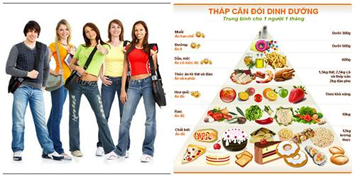 Áp dụng một chế độ dinh dưỡng phù hợp giúp tăng chiều cao hiệu quả hơn