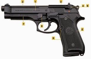 Datazione Ruger armi numero di serie
