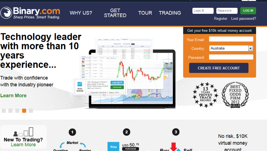 Broker binary option terpercaya