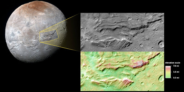 Charon, Image by NASA