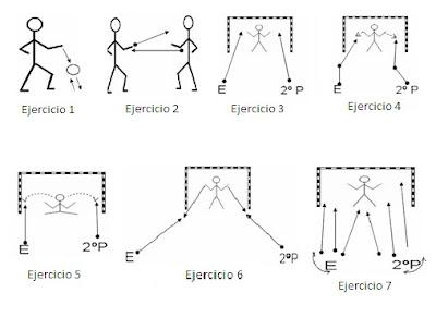 7 ejercicios calentamiento portero futsal