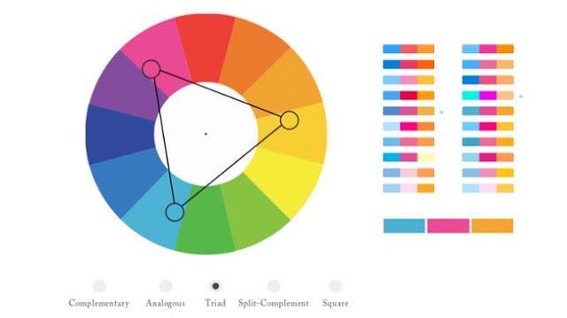 مراحل تصميم موقع ويب