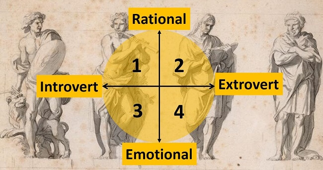 There Are 4 Personality Types, You Can Only Fit Into ONE. Which One Are You?