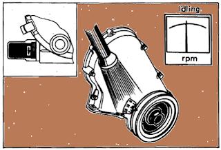 Memeriksa saat pengapian mobil