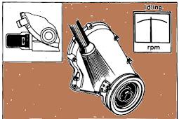 Cara Memeriksa dan Menyetel Saat Pengapian Mobil Sesuai SOP