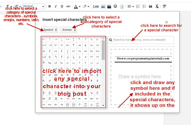 How to insert special characters in blogger