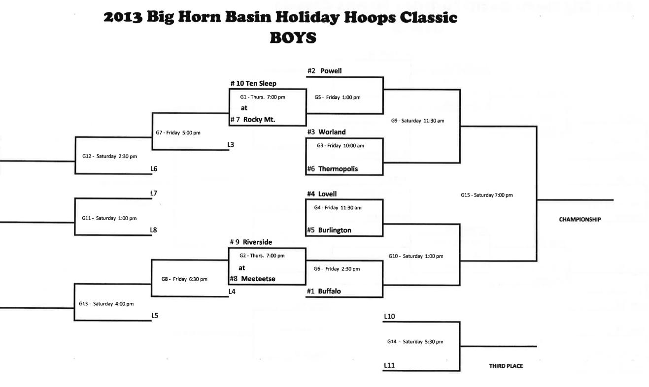 MEETEETSE ACTIVITY BLOG: Big Horn Basin Holiday Hoops Classic