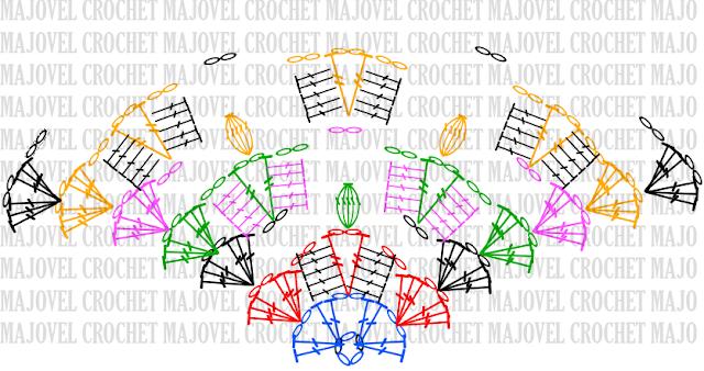 Crochet Patrón Punto para chal muy fácil y sencillo. MAJOVEL CROCHET