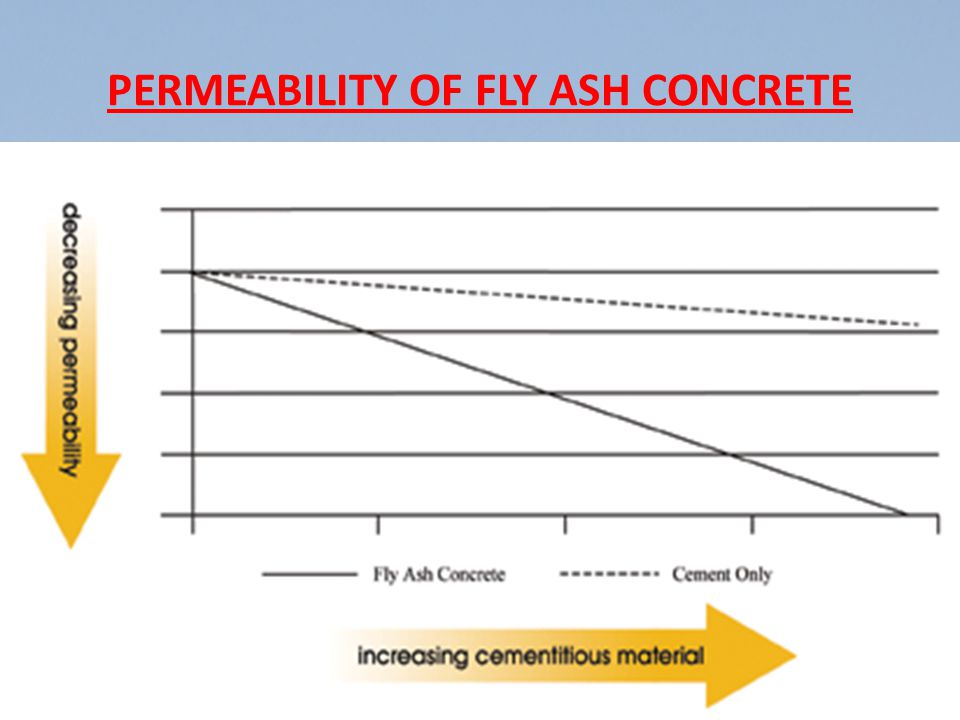 what is fly ash pdf