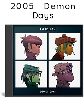 2005 - Demon Days (00946 311691 2 0)