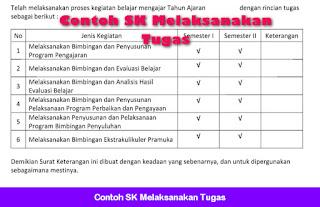 Contoh SK Melaksanakan Tugas
