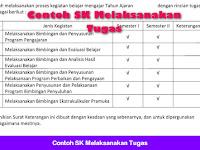 Contoh SK Melaksanakan Tugas Mengajar Terbaru