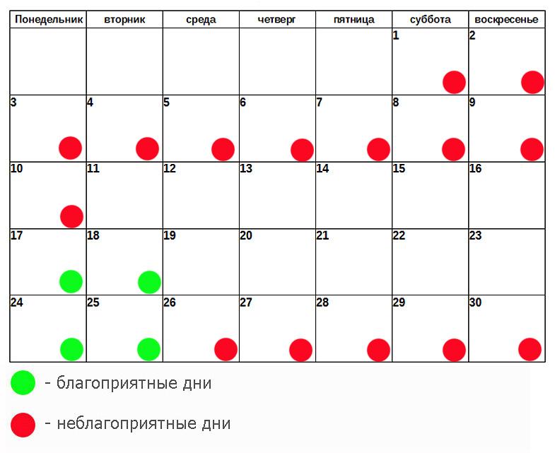 Эпиляция по лунному календарю апрель 2017