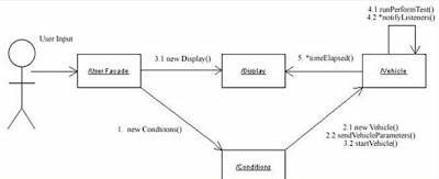 c9d608d47caa6 Komponen / Diagram-Diagram UML | My iMe