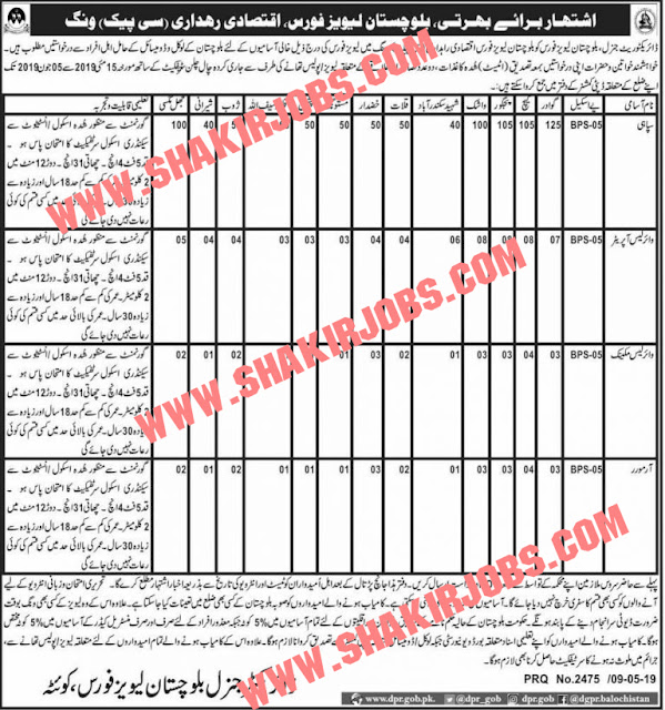 Official Advertisement Of CPEC Jobs 2019