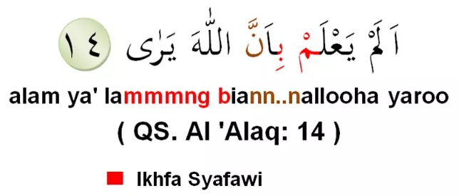 Pengertian Cara Membaca Dan Contoh Ikhfa Syafawi Tpq Rahmatul Ihsan