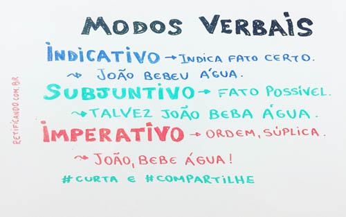 Modo indicativo subjuntivo e imperativo