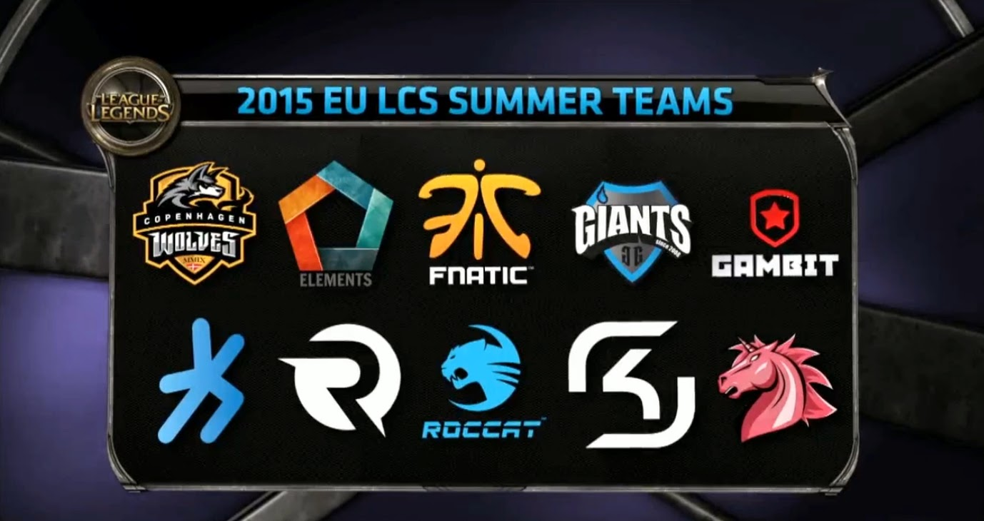 Lol Esport Teams
