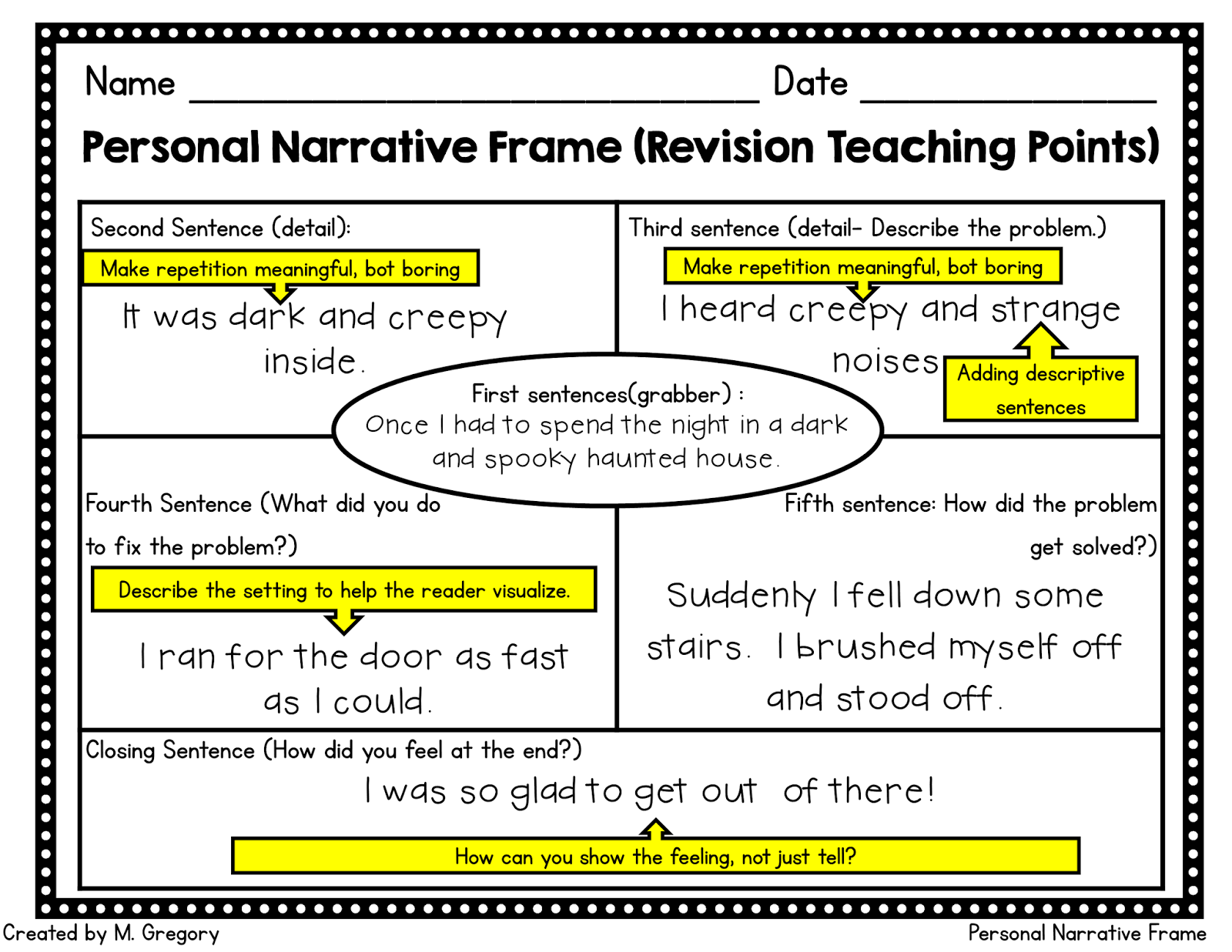 Sentence Frames For Narrative Writing