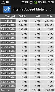 Menampilkan Kecepatan Internet Android