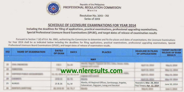 May 2014 NLE results release date