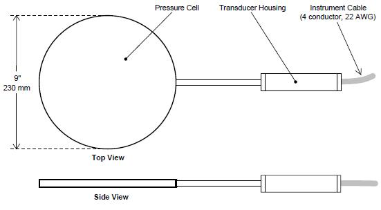 Circular Earth Pressure Cell