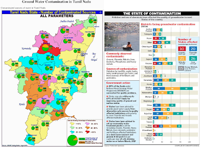 Water+Pollution+23-04-2014+final33.png (1600×1188)
