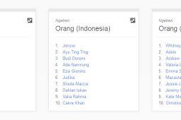 Kata Kunci Terpopuler Google Indonesia