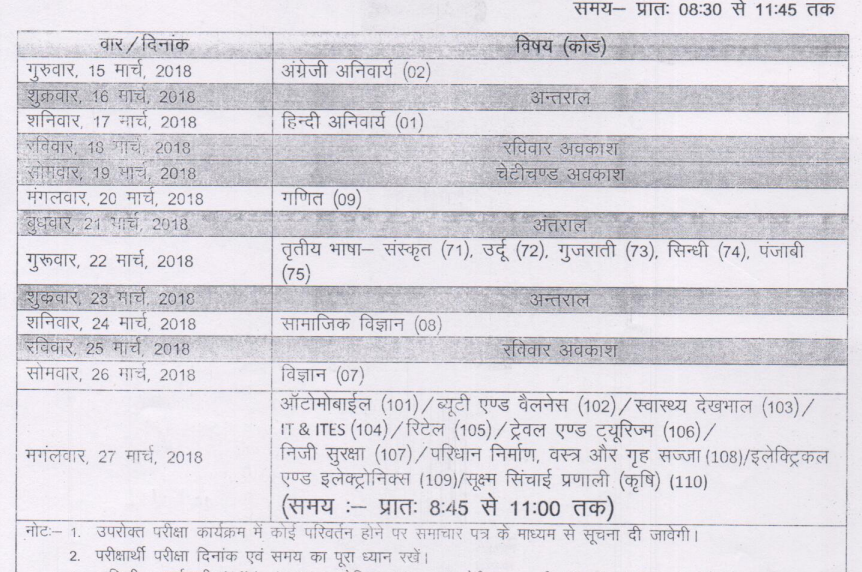 Rajasthan board 8th time table 2018 rbse 8th class timetable anna vocational date sheet malvernweather