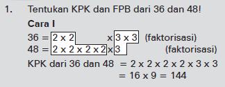 FPB dari 36 dan 48 = 2 x 2 x 3