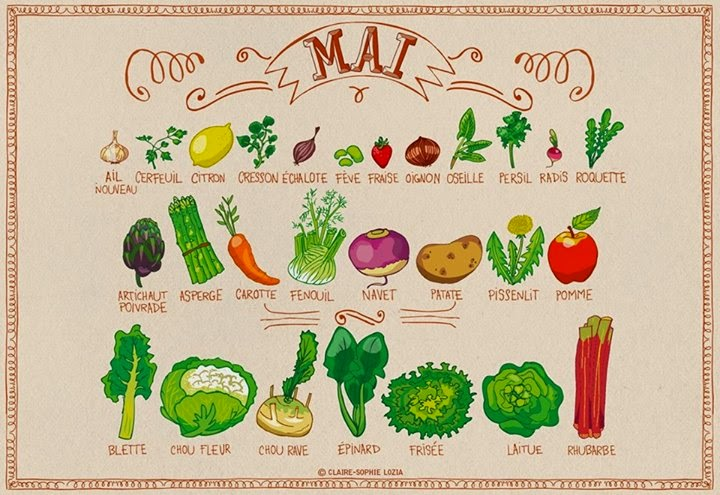 fruits-legumes-mai