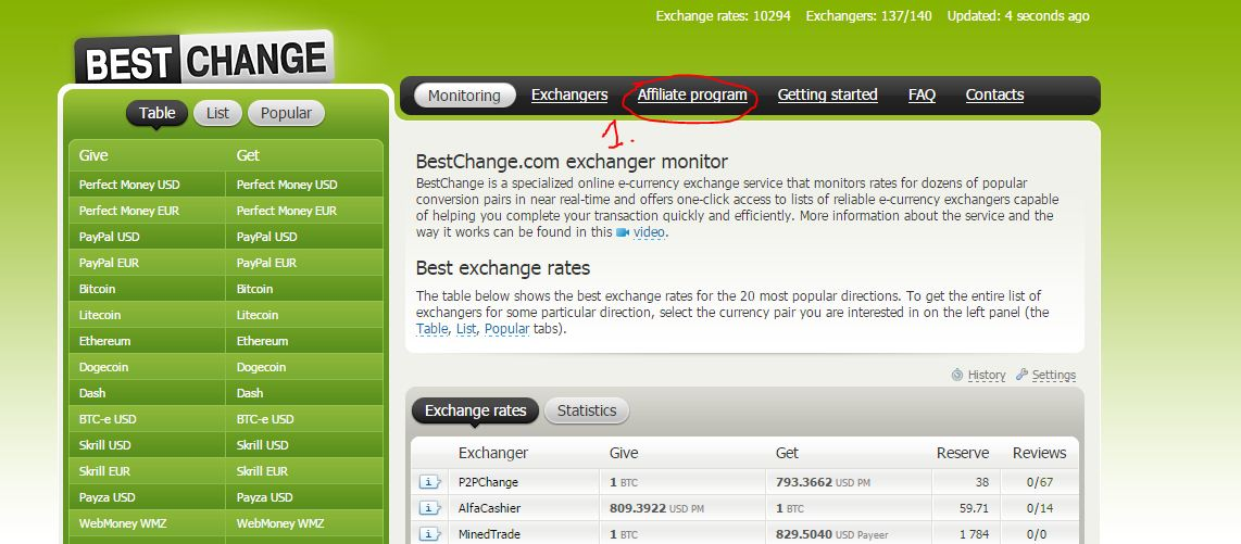 Trusted Faucets Free Bitcoin