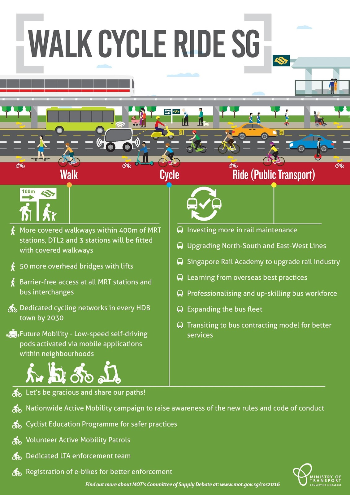 If only singaporeans stopped to think can singapore go car lite when prime minister lee hsien loong unveiled the sustainable singapore blueprint two years ago he declared the governments intention for singapore to go malvernweather Choice Image