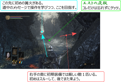 DarkSouls3 攻略 地図 マップ