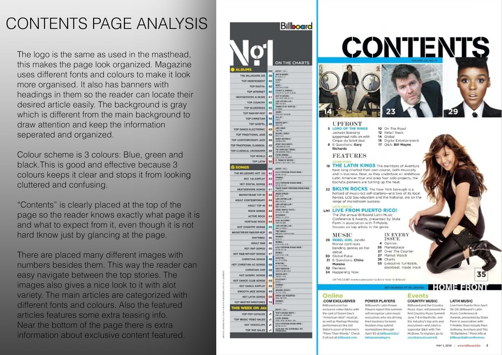 Andreas Steensaeth Media Coursework: Billboard Contents Page
