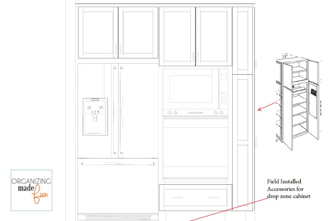 Sketch of kitchen cabinets full of drawers and cupboard space :: OrganizingMadeFun.com