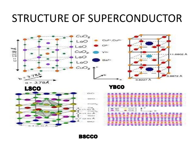 Hyscience  Super Conductors
