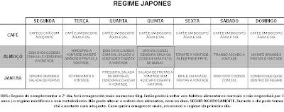 REGIME JAPONES EPUB