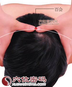 百會穴按摩取穴圖解 | 按摩百會穴位置 | Source:xueweitu.iiyun.com