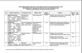 Kisi-kisi Ujian Sekolah Bahasa Jawa SMA Kurikulum KTSP 2006