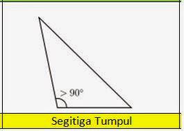 Segitiga Tumpul