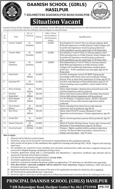 Daanish School Jobs in Pakistan for Teachers and Admin Staff