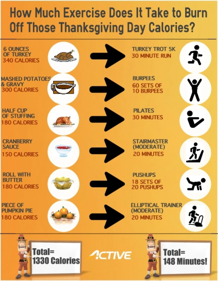 Weight Loss Diet Plan Chart For Women Plan For Women For Men Hindi