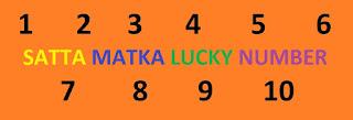 Satta Matka Lucky Number Gali