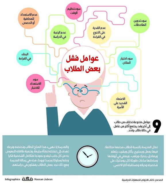 كتاب نصائح في الإدارة