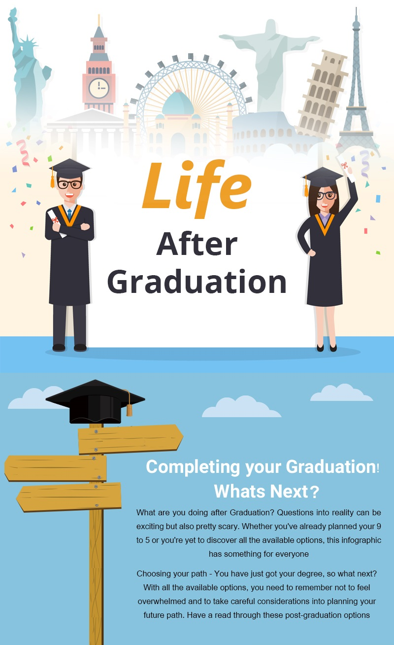 7 Career Defining Options for the Fresh Graduates