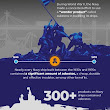 Asbestos Effect on Navy Veterans [Infographic] | Mesothelioma Healing