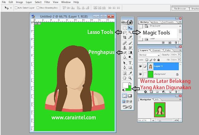 cara edit foto dengan mudah dengan photoshop